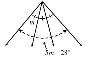An angle divided into three equal angles.  The  angle on the left is labeled m. The middle angle is labeled 5 m minus 28 degrees.