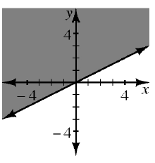 A 4 quadrant coordinate plane has a dashed line that goes through the points (0, comma 0) and (2, comma 1) which divides the plane into 2 regions. The region to the left and above the line is shaded.