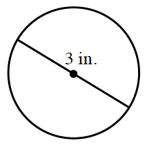 A circle, with a line segment, labeled 3 inches, from a point on the upper left edge, to a point on the lower right edge, of the circle, passing through the center.
