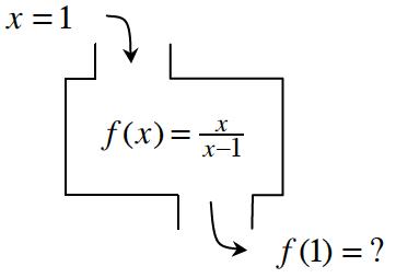 Input/output image