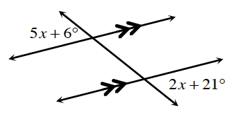 Increasing transversal line, crosses two horizontal parallel lines. At the upper intersection: exterior left angle is 5 x + 6 degrees, exterior right is blank.  At the lower intersection exterior right angle is 2 x + 21 degrees .