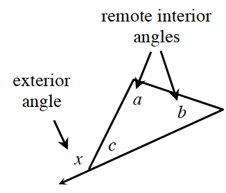 A triangle where A and B are remote interior angles. The exterior angle labeled, X, is adjacent to the interior angle, c.