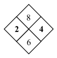 Diamond Problem. Left 2, Right 4, Top 8,  Bottom 6