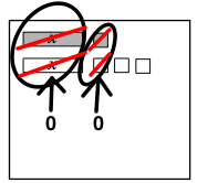 Circle around the positive x and the negative x tiles, with the tiles crossed out, labeled 0. A second circle around the positive unit and the negative unit tiles, with the tiles crossed out, labeled 0.