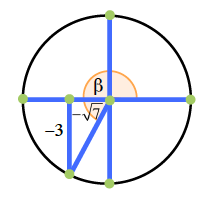 Circle, center at the origin, right triangle in third quadrant, horizontal leg labeled, negative square root of 7, vertical leg labeled, negative 3, angle from positive x axis, to the radius, labeled, beta.