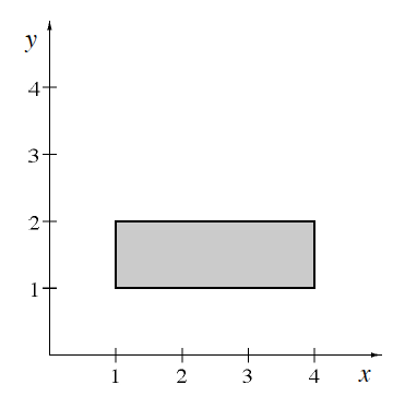 First quadrant, with shaded rectangle with vertices as follows: (1, comma 1), (1, comma 2), (4, comma 2), & (4, comma 1).
