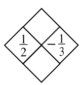 Diamond Problem. Left 1 divided by 2,  Right negative 1 divided by 3, Top blank,  Bottom blank