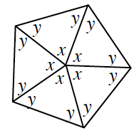 A pentagon divided into 5 triangles. There are 5 equal angles about the center, labeled x. The two other angles of each triangle are labeled, y.
