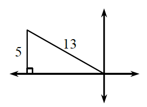 Coordinate graph, with right triangle in third quadrant, horizontal leg, is negative x axis, vertical leg labeled, 5, hypotenuse, labeled 13.