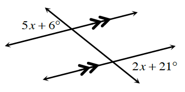Two horizontal parallel lines are cut by a transversal. The top left angle is 5, x, plus 6 degrees. The bottom right angle is 2, x, plus 21 degrees.