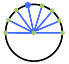 Circle with horizontal dimeter, upper semi circle with 6 evenly spaced points, & 6 radii to each point.