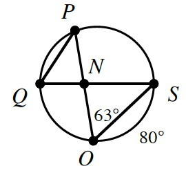 Circle, with points, in order, s, o, q, p, line segments from, q, to, s, from, q, to, p, from, p, to o, from, o, to s, with chord, q, s, and chord, p, o, intersecting at point, n, angle, n, o, s, labeled, 63 degrees, arc, s, o, labeled, 80 degrees.