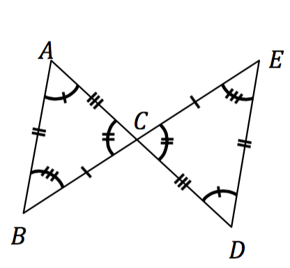 Angle A and angle D are both marked with one tick mark. Angle C and angle C are both marked with two tick marks. Angle B and angle E are both marked with three tick marks. Side B, C and side C, E are both marked with one tick mark. Side A, B and side D, E are both marked with two tick marks. Side A, C and side C, D are both marked with three tick marks.