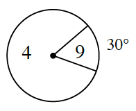 A spinner is divided into 2 sections. 30 degrees section is labeled 9 and the other section is labeled 4.