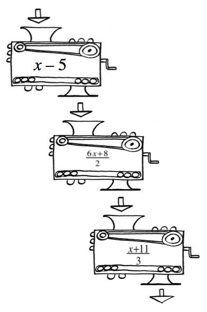 three function machines