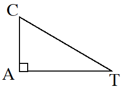 A right triangle where the vertices are labelled C, A, T.  The right angle is at A.