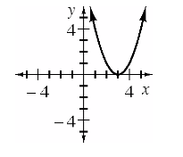 Upward parabola, vertex at the point (3, comma 0).