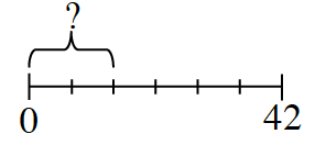 Line segment divided into 6 equal sections, first mark labeled 0, and last mark labeled 42. A  bracket includes the first 2 sections and is labeled with a question mark.