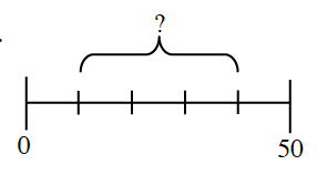 A line segment, from 0 to 50, divided into 5 sections. A bracket includes all sections, except the first and last, labeled question mark.