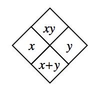 1.14-x,y diamond problem