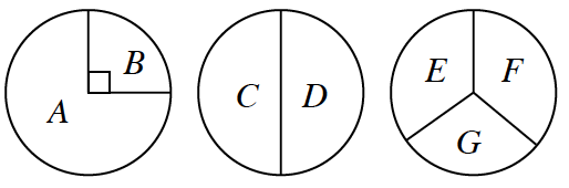 Three spinners. Spinner # 1 has two sections. Three-fourths section is labeled A and one-fourth section is labeled B. Spinner # 2 is divided into two equal sections, labeled C and D. Spinner #3 is divided into 3 equal sections, labeled E, F, and G.