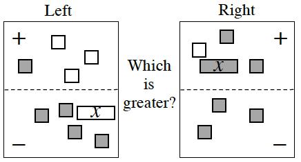 4 region expression comparison mat with tiles as follows: left positive, 1 positive unit, 3 negative units, left negative, 4 positive units, 1 negative x. Positive right, 1 positive x, 2 positive units, 1 negative unit, Negative right, 3 positive units.