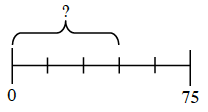 A segment from 0 to 75, divided in 5 equal sections, with the first 3 sections bracketed, and labeled with a question mark.