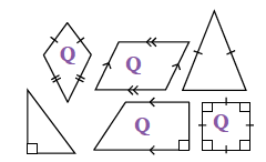 A kite (labeled Q), parallelogram (labeled Q), isosceles triangle, right triangle, right trapezoid (labeled Q) and square (labeled Q).