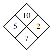 Diamond Problem. Left 5, Right 2,Top 10, Bottom 7