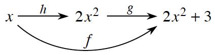 arrow diagram