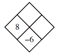 Diamond Problem. Left 8, Right blank, Top blank, Bottom negative 6