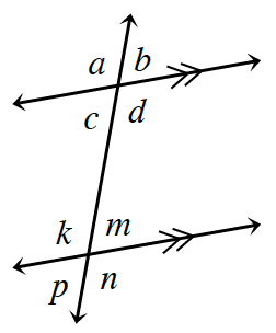 Two horizontal parallel lines are cut by a transversal. About the top intersection are angles, exterior, left, a, exterior right, b, interior, right, d, and interior, left, c. About the bottom intersection are angles, exterior, left, p, exterior right, n, interior, right, m, and interior, left, k.