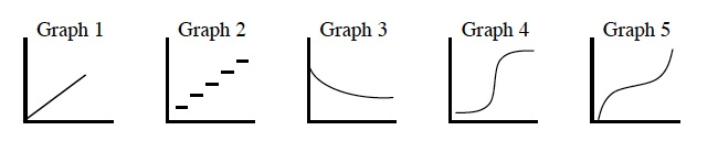 1-16-graphs