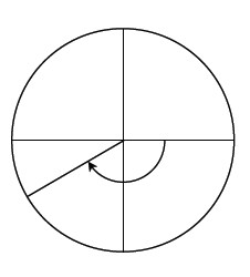 Unit circle with radius in third quadrant, about 1 third from the negative x axis, curved counter clockwise arrow from positive x axis to the radius.