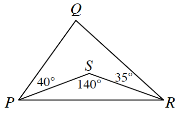 Triangle P, Q, R, is drawn with an interior point, S. Lines P, S, and S, R, are drawn. Angle S, P Q, is 40 degrees. Angle S, R, Q, is 35 degrees, and angle P, S, R, is 140 degrees.