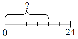 Line segment divided into 6 equal sections, first mark labeled 0, last mark labeled 24. A  bracket includes the first 4 sections, and is labeled question mark.