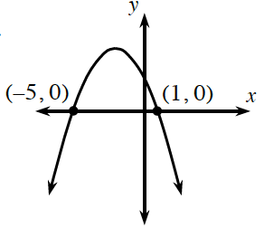 Sketch D is a downward parabola with the vertex in the second quadrant.  The x intercepts are at (negative 5, comma 0) and (1, comma 0).