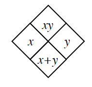 Generic Diamond problem