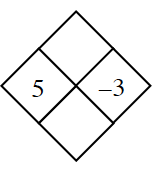 Diamond Problem. Left 5, Right negative 3, Top blank,  Bottom blank