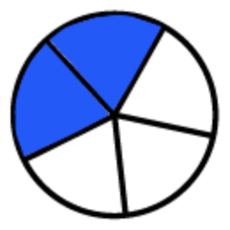 A circle divided into 5 equal pie shaped pieces. Two of the pieces are shaded.
