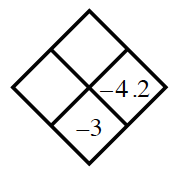 Diamond Problem. Left blank, Right negative 4.2, Top blank,  Bottom negative 3