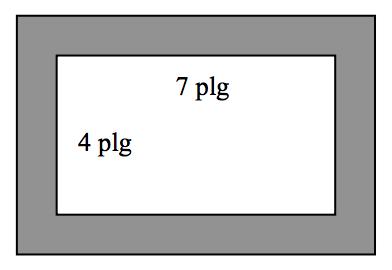 Figura de un marco con el marco sombreado: el interior tiene longitudes de lado de 7 pulgadas y 4 pulgadas.