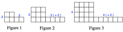 fig 1 2 3