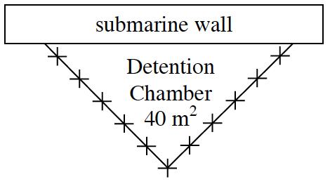 Submarine wall