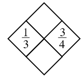 Diamond Problem. Left: 1 third,  Right 3 fourths,  Top blank,  Bottom blank