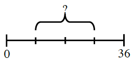 A line segment, from 0 to 36, divided into 4 sections, with a bracket including the middle 2 sections, labeled with a question mark.