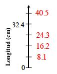 Se han agregado rótulos a las marcas, de abajo hacia arriba, como sigue: segunda, 8.1; tercera, 16.2; cuarta, 24.3; sexta, 40.5.