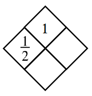 Diamond Problem. Left 1 half, Right blank, Top 1,  Bottom blank