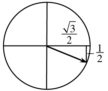 Unit Circle, right triangle in fourth quadrant, labeled as follows: horizontal leg, 1 half times square root of 3, vertical leg, negative 1 half.