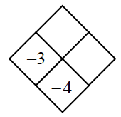 Diamond Problem. Left negative 3, Right blank, Top blank,  Bottom negative 4
